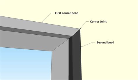 installing corner bead how to install a corner bead howtospecialist how to