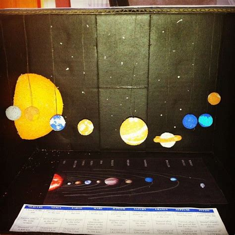 craft ideas for solar system solar system solar system project ideas