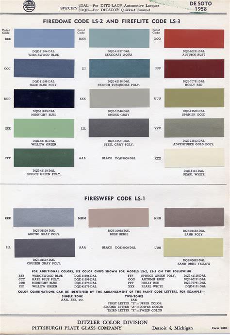 paint colors and codes paint codes 2017 grasscloth wallpaper