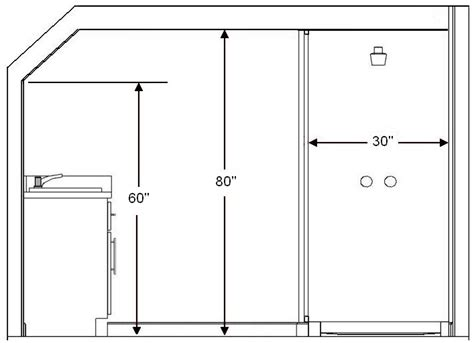 Keyhole Shower Bath standard bathroom rules and guidelines with measurements