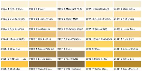 behr paint colors pale bamboo materials world