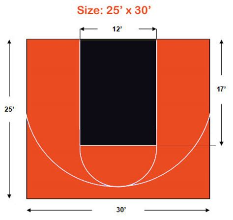 basketball half court dimensions backyard the gallery for gt backyard basketball court dimensions