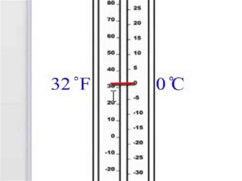 how do you read a reading a thermometer