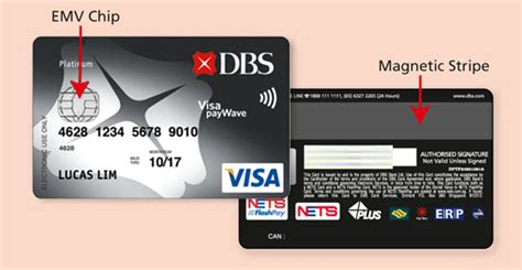 how to make a magnetic card overseas magstripe dbs singapore