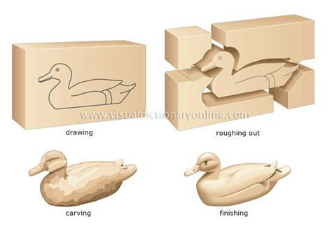 free woodworking patterns for beginners wood carving patterns beginners woodworking projects plans