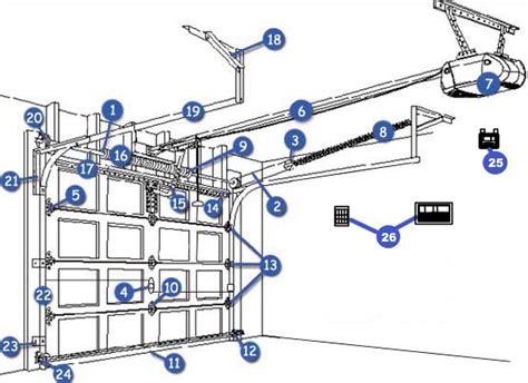 overhead garage door repair parts garage door parts garage door opener parts