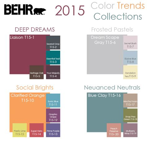 behr paint color of 2015 2015 color trends paint colors