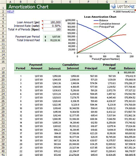 can you make a house payment with a credit card amortization chart template create a simple amortization