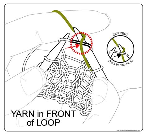 how to yrn in knitting techknitting the continental knit stitch