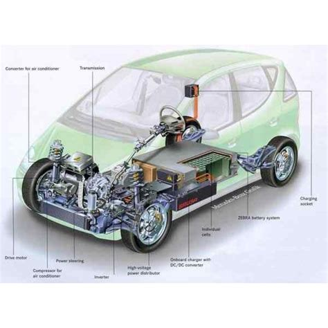 Uses Of Ac Motor types of ac motors classification and uses of