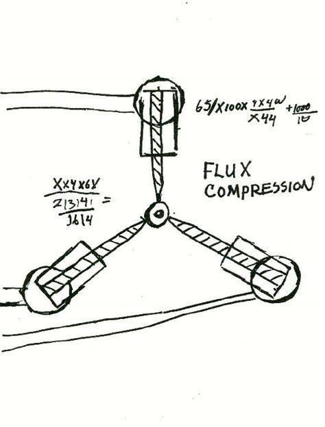 image docs flux paper jpg futurepedia fandom powered