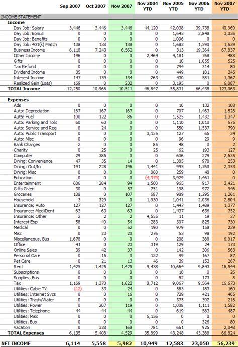 personal income statement november 2007 net income 5 982