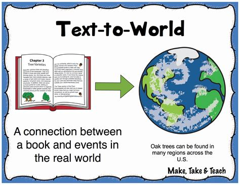 picture books for connections activating background knowledge a step to improving