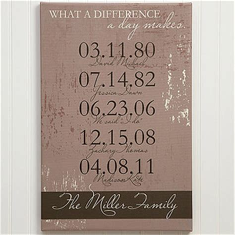 best 25 family canvas ideas on family signs personalized canvas special dates small