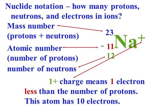 Silver Number Of Protons by Chemistry Sk016 C1 1 2 Proton Number Mass Number Ions