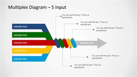 multiplex diagram template for powerpoint slidemodel