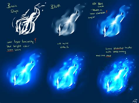 glow in the painting tutorial how i do the glow by ryky on deviantart