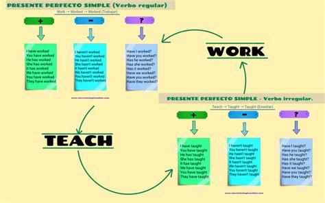 preguntas en presente simple con verbos irregulares presente perfecto simple ejercicios ingl 233 s online
