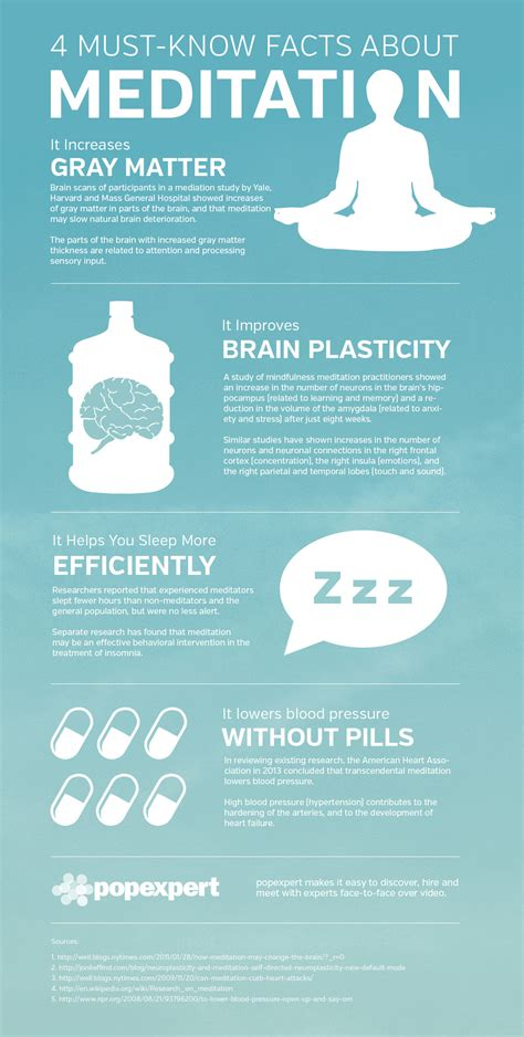 meditation how to use 4 must facts about meditation infographic best