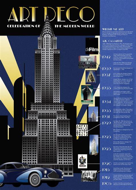 design history f12 deco movement timeline