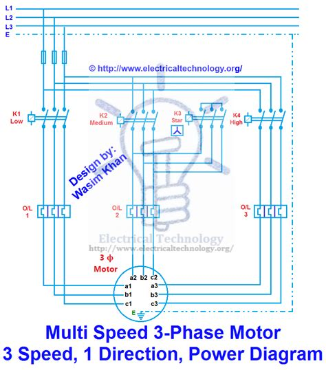 3 Phase Motor by Multi Speed 3 Phase Motor 3 Speeds 1 Direction Power