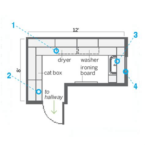 bathroom laundry room floor plans design a laundry room layout laundry room layout plans