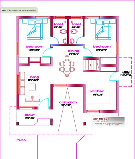 small home floor plans 1000 sq ft single floor house plan 1000 sq ft kerala home