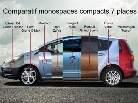 voiture 4x4 6 7 places