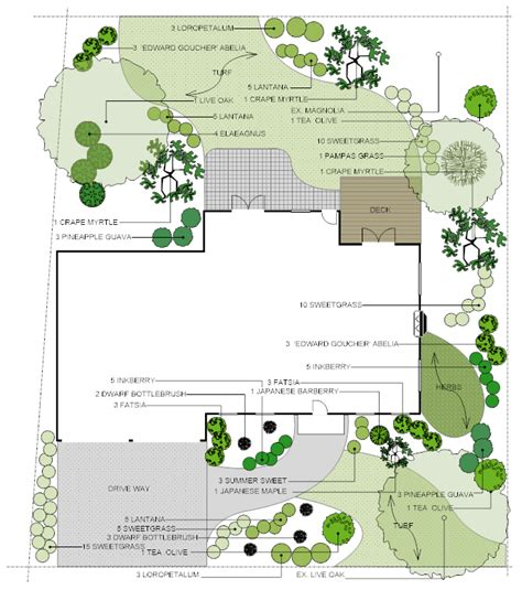 garden layout software garden design layout software garden designer