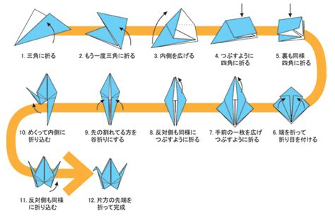 origami meaning origami meaning comot