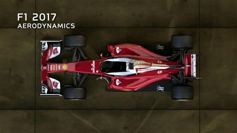 Best Car Wallpaper 2017 Calendar by F1 Nyse Race Quot Tips Quot Big Changes Are Coming
