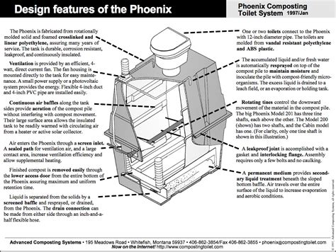 Composting Toilet Phoenix by The Harris Center S Green Building Composting Toilets