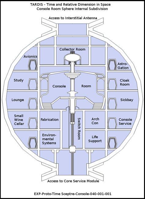 Victorian Blueprints proto tardis console sphere by ex pendable on deviantart