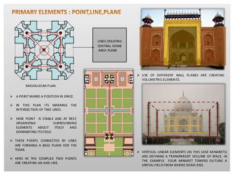 App Floor Plan elements of taj mahal