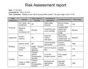 risk assessment risk assessment questions keywordsfind