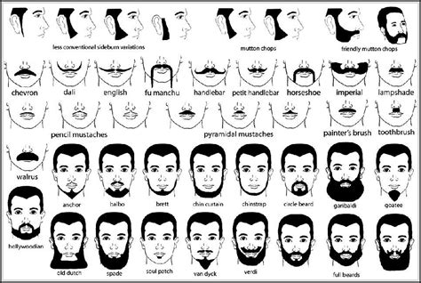names of different haircuts latest hairstyles for men with names images further