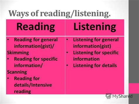my reading info презентация на тему quot developing receptive skills
