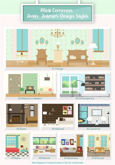 Instagram Interior Design popular instagram interior design colors and styles