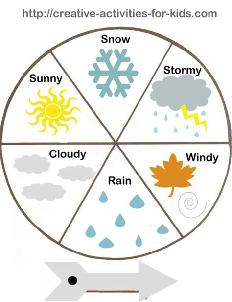 weather craft for free weather for preschool coloring pages