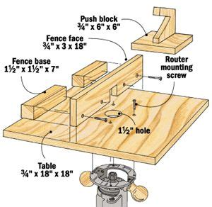 router table woodworking plans router table jig plans woodworking projects plans