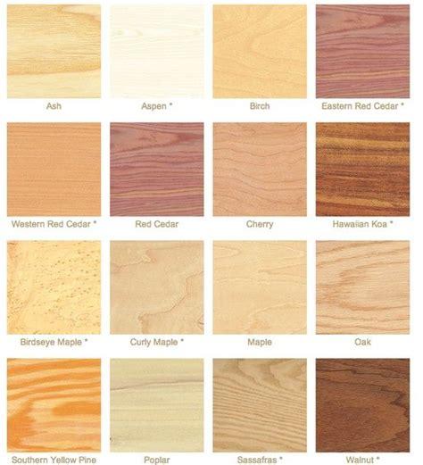 Types Of Wood Wood