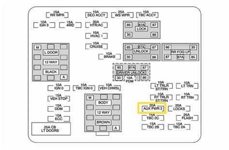 hummer h2 2006 fuse box diagram auto genius 2004 hummer h2 fuse box diagram 31 wiring diagram images wiring diagrams edmiracle co