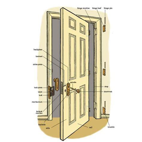 how to replace interior door how to replace a door jamb interior 3 photos 1bestdoor org