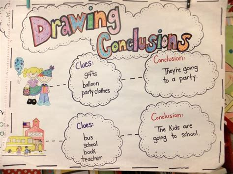picture books for drawing conclusions miss kindergarten lessons from the