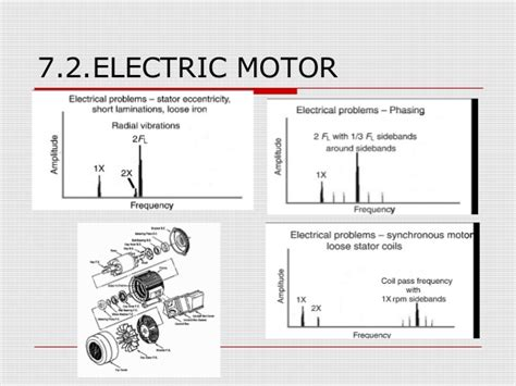 Electric Motor Vibration by Vibration Analysis Of Motors Impremedia Net