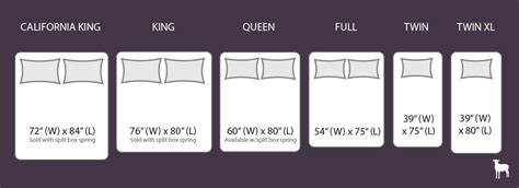 length of bed mattress mattress size chart which mattress is right for you