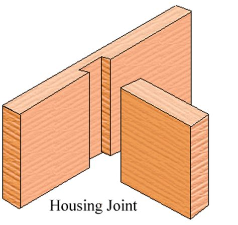 what is the strongest joint in woodworking woodwork rebate joints diy woodworking