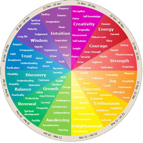 paint colors emotions color wheel emotions jpg 1597 215 1600 design color
