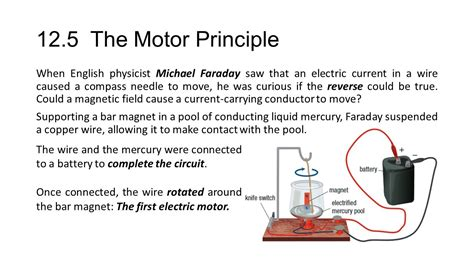 Principle Of Electric Motor by 12 5 The Motor Principle When Physicist Michael