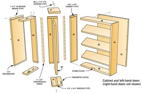 pantry woodworking plans pantry door tool cabinet popular woodworking magazine